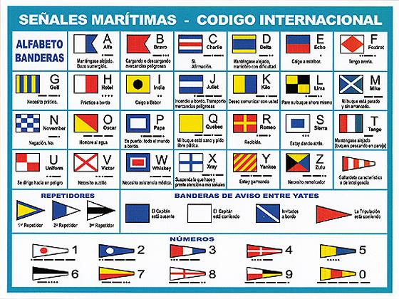 FLAGS NAUTICAL LANGUAGE